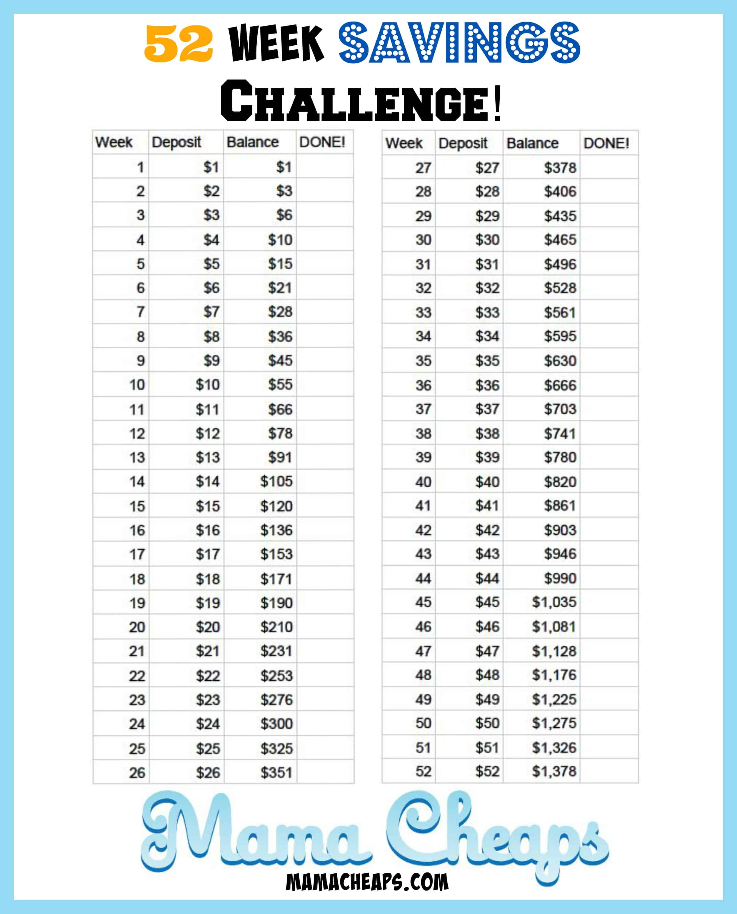 52 week savings challenge save 1 378 update we did for How to save for a house in 1 year