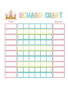 Castle Rewards Chart